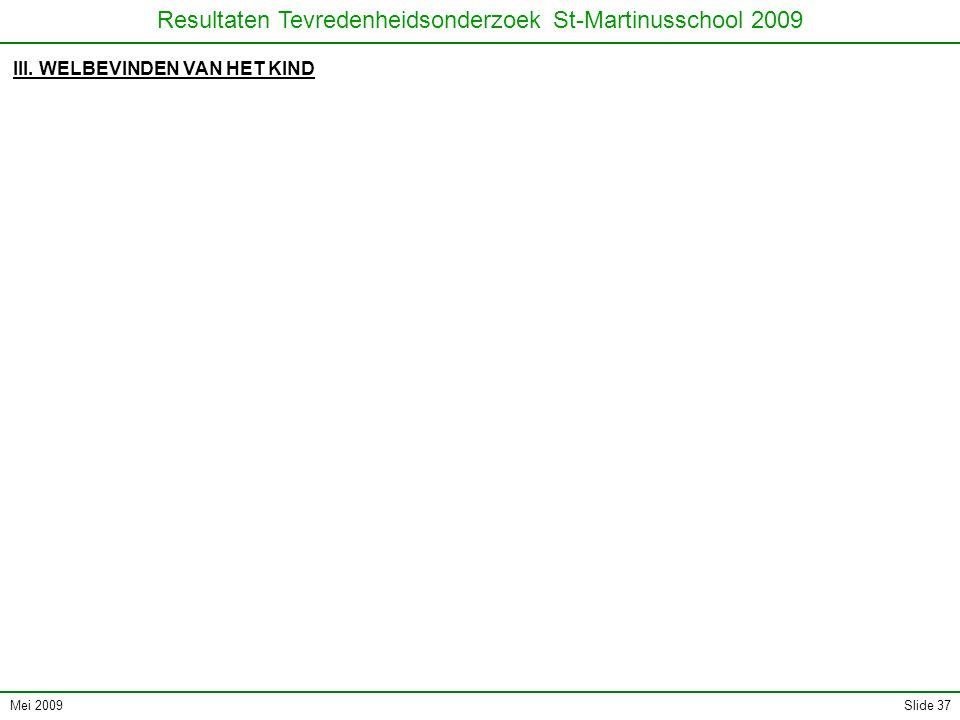 Mei 2009 Resultaten Tevredenheidsonderzoek St-Martinusschool 2009 Slide 37 III. WELBEVINDEN VAN HET KIND
