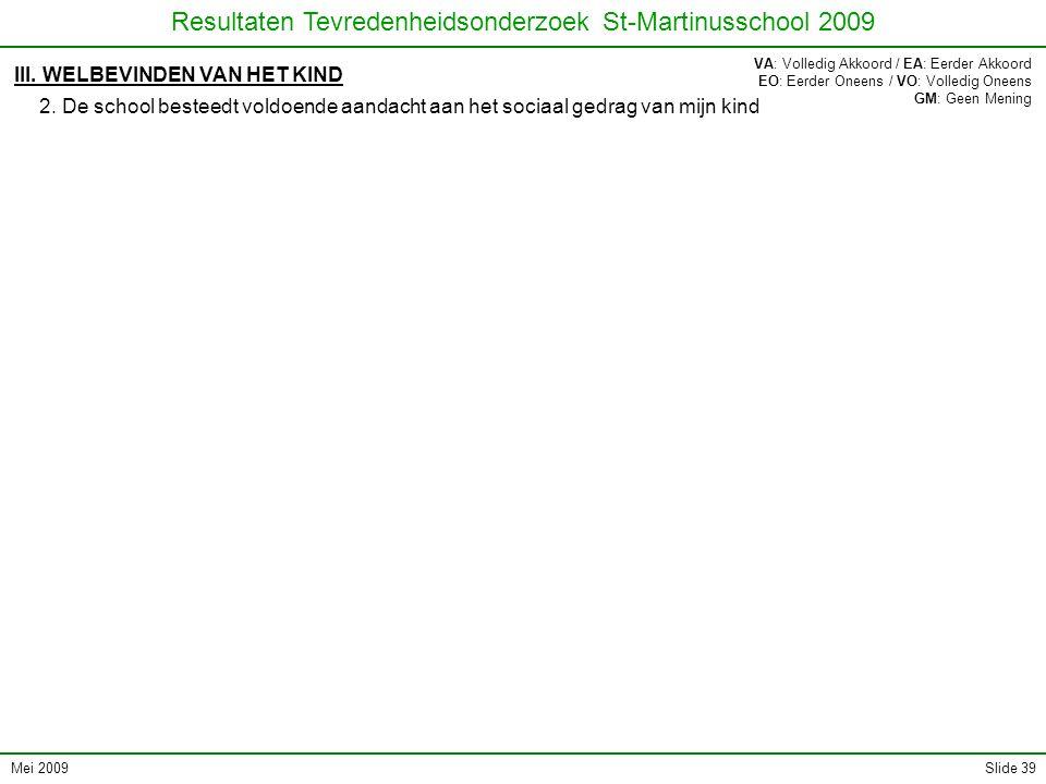 Mei 2009 Resultaten Tevredenheidsonderzoek St-Martinusschool 2009 Slide 39 III. WELBEVINDEN VAN HET KIND 2. De school besteedt voldoende aandacht aan