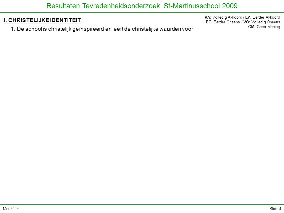 Mei 2009 Resultaten Tevredenheidsonderzoek St-Martinusschool 2009 Slide 4 1. De school is christelijk geïnspireerd en leeft de christelijke waarden vo