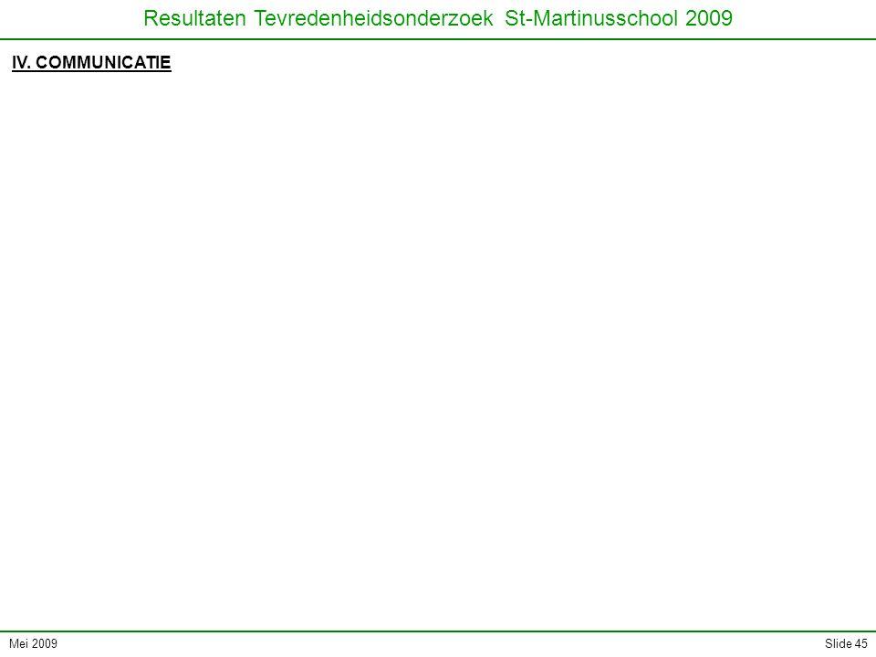 Mei 2009 Resultaten Tevredenheidsonderzoek St-Martinusschool 2009 Slide 45 IV. COMMUNICATIE