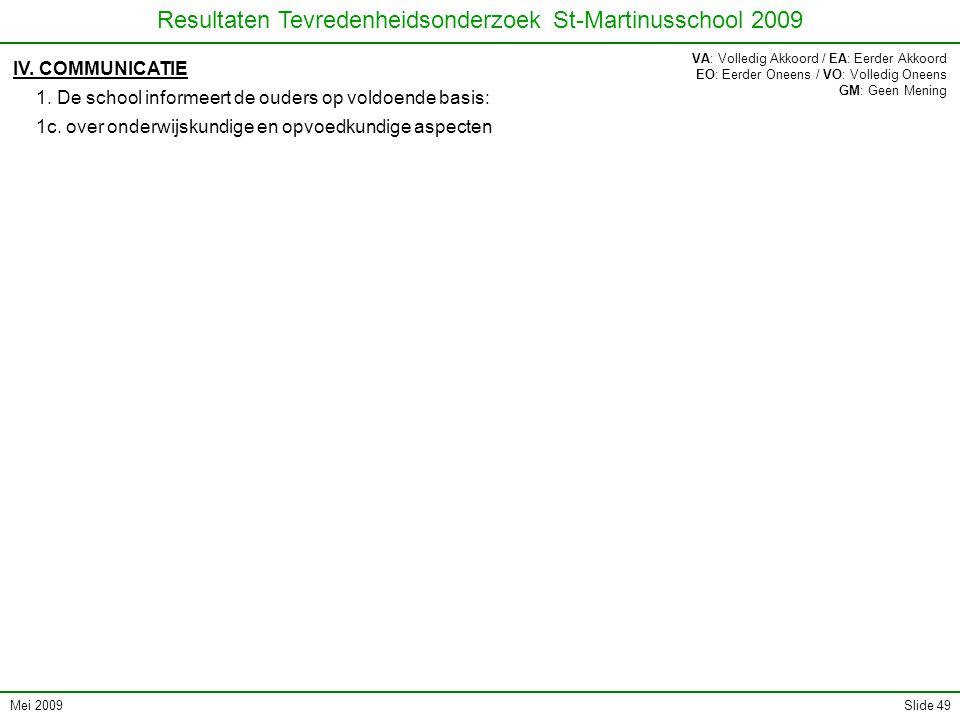 Mei 2009 Resultaten Tevredenheidsonderzoek St-Martinusschool 2009 Slide 49 IV. COMMUNICATIE 1. De school informeert de ouders op voldoende basis: 1c.