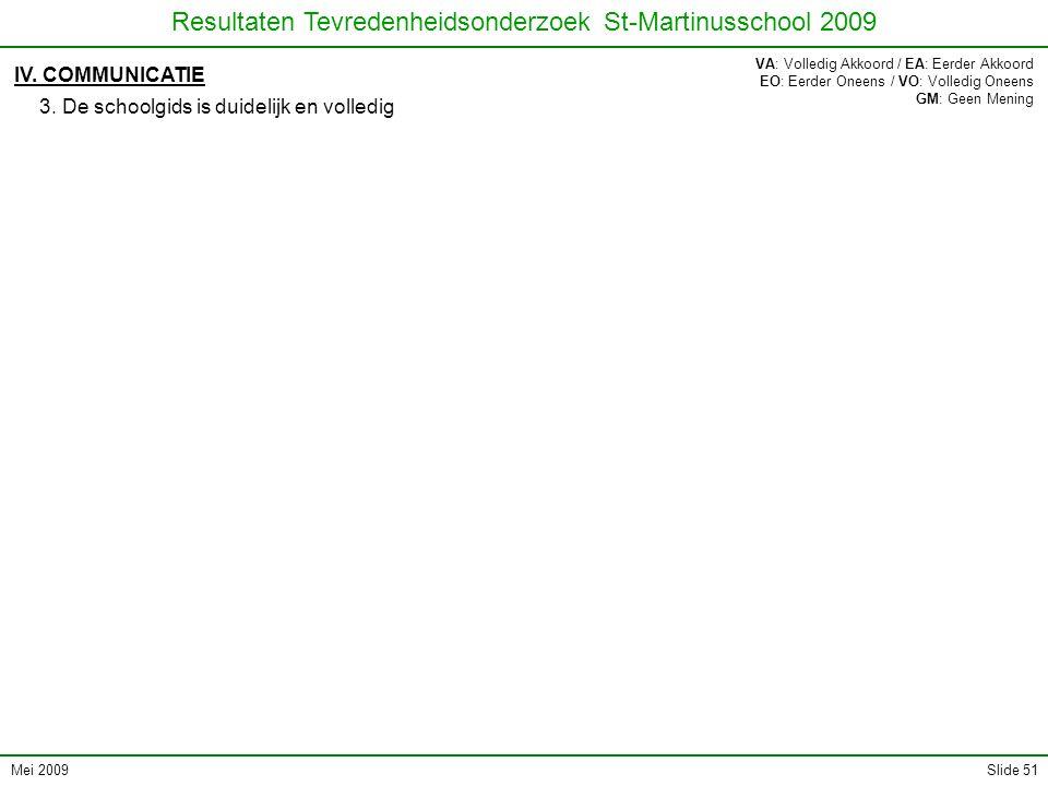 Mei 2009 Resultaten Tevredenheidsonderzoek St-Martinusschool 2009 Slide 51 IV. COMMUNICATIE 3. De schoolgids is duidelijk en volledig VA: Volledig Akk
