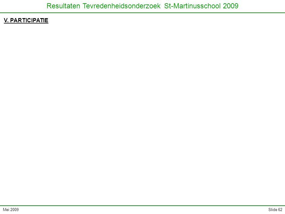Mei 2009 Resultaten Tevredenheidsonderzoek St-Martinusschool 2009 Slide 62 V. PARTICIPATIE