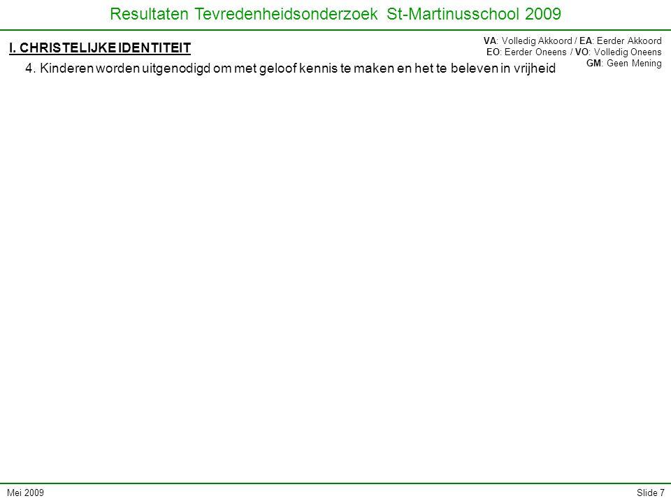 Mei 2009 Resultaten Tevredenheidsonderzoek St-Martinusschool 2009 Slide 7 I. CHRISTELIJKE IDENTITEIT 4. Kinderen worden uitgenodigd om met geloof kenn