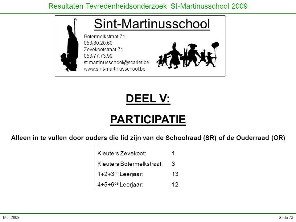 Mei 2009 Resultaten Tevredenheidsonderzoek St-Martinusschool 2009 Slide 73 Sint-Martinusschool Botermelkstraat 74 053/80.20.60 Zevekootstraat 71 053/77.73.99 st.martinusschool@scarlet.be www.sint-martinusschool.be DEEL V: PARTICIPATIE Alleen in te vullen door ouders die lid zijn van de Schoolraad (SR) of de Ouderraad (OR) Kleuters Zevekoot: Kleuters Botermelkstraat: 1+2+3 de Leerjaar: 4+5+6 de Leerjaar: 1 3 13 12