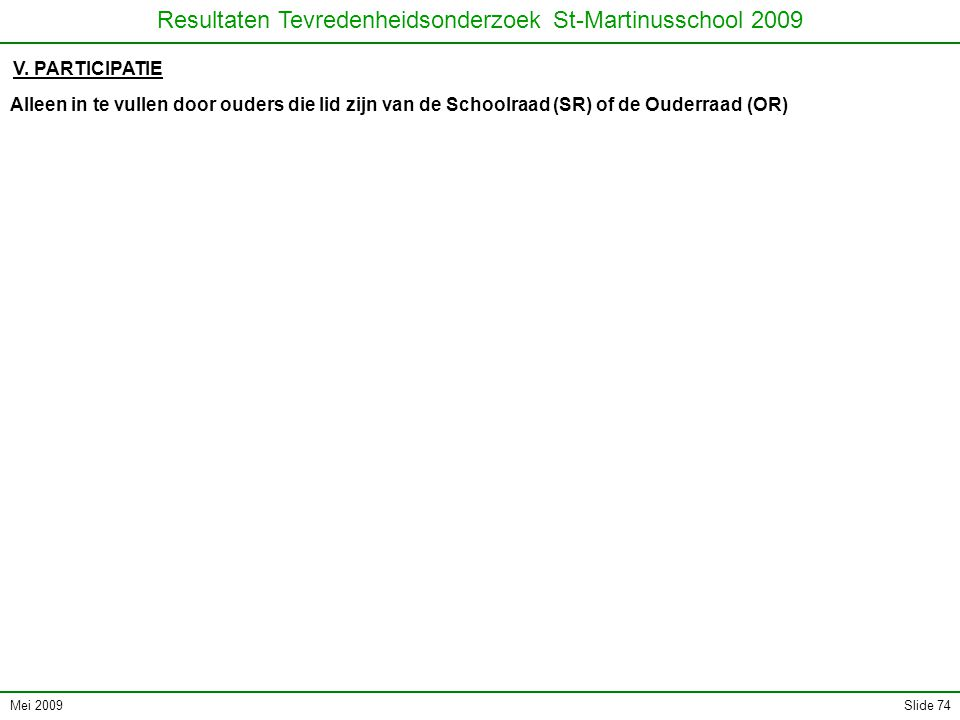 Mei 2009 Resultaten Tevredenheidsonderzoek St-Martinusschool 2009 Slide 74 V. PARTICIPATIE Alleen in te vullen door ouders die lid zijn van de Schoolr