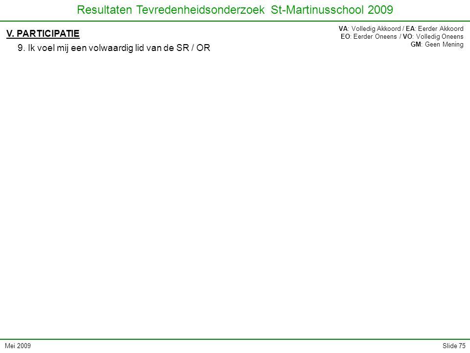 Mei 2009 Resultaten Tevredenheidsonderzoek St-Martinusschool 2009 Slide 75 V. PARTICIPATIE 9. Ik voel mij een volwaardig lid van de SR / OR VA: Volled