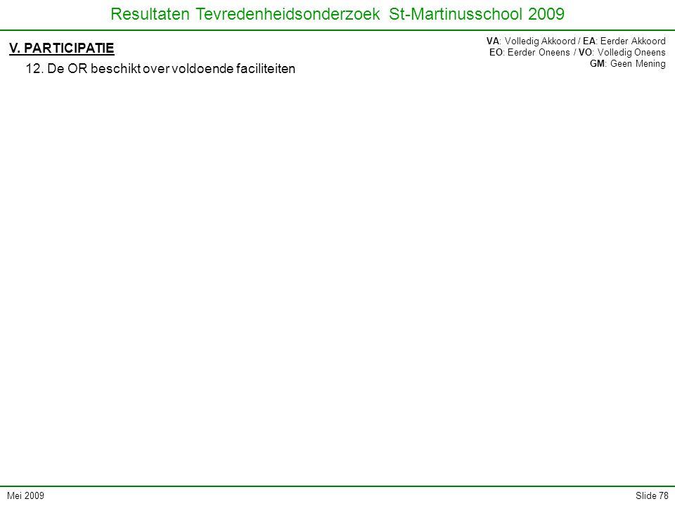 Mei 2009 Resultaten Tevredenheidsonderzoek St-Martinusschool 2009 Slide 78 V. PARTICIPATIE 12. De OR beschikt over voldoende faciliteiten VA: Volledig