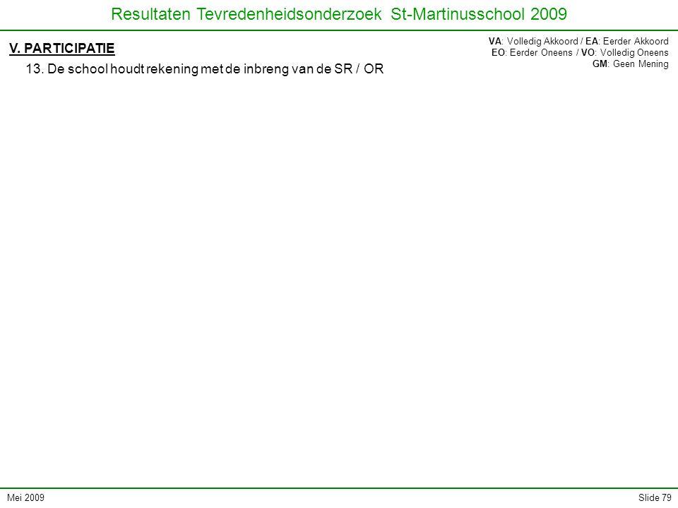 Mei 2009 Resultaten Tevredenheidsonderzoek St-Martinusschool 2009 Slide 79 V. PARTICIPATIE 13. De school houdt rekening met de inbreng van de SR / OR