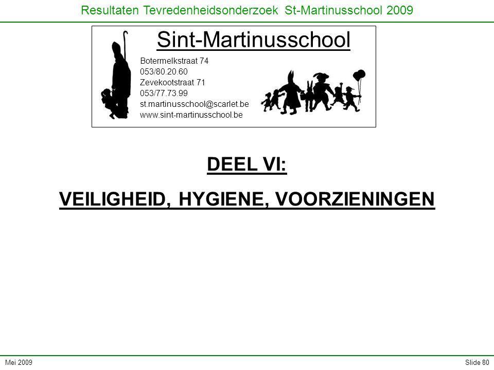 Mei 2009 Resultaten Tevredenheidsonderzoek St-Martinusschool 2009 Slide 80 Sint-Martinusschool Botermelkstraat 74 053/80.20.60 Zevekootstraat 71 053/7