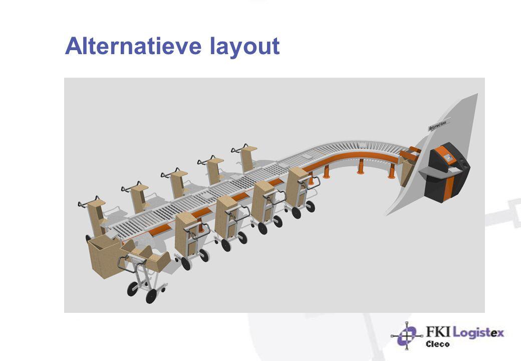 Alternatieve layout