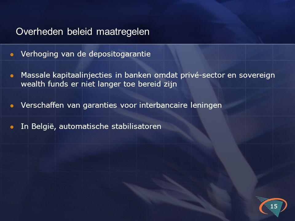 Overheden beleid maatregelen 15 Verhoging van de depositogarantie Massale kapitaalinjecties in banken omdat privé-sector en sovereign wealth funds er niet langer toe bereid zijn Verschaffen van garanties voor interbancaire leningen In België, automatische stabilisatoren