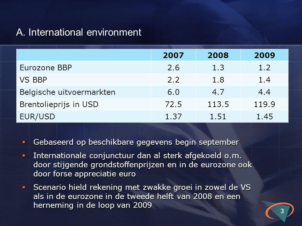 3 A. International environment 200720082009 Eurozone BBP2.61.31.2 VS BBP2.21.81.4 Belgische uitvoermarkten6.04.74.4 Brentolieprijs in USD72.5113.5119.