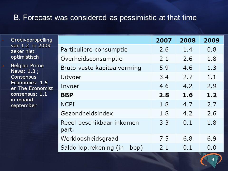 B. Forecast was considered as pessimistic at that time Groeivoorspelling van 1.2 in 2009 zeker niet optimistisch Groeivoorspelling van 1.2 in 2009 zek