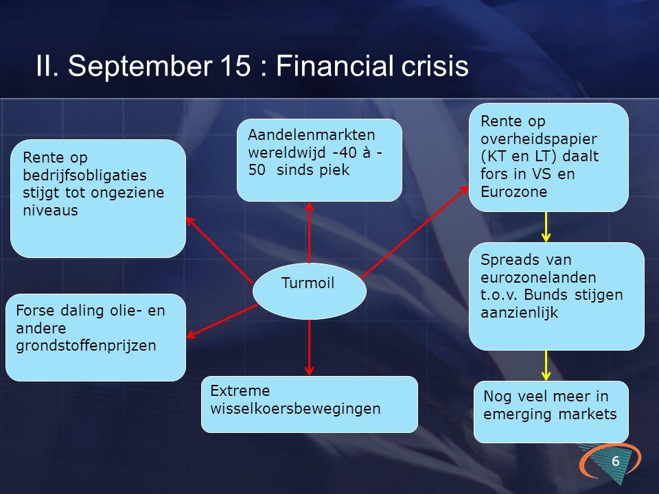 II. September 15 : Financial crisis 6 Turmoil Rente op overheidspapier (KT en LT) daalt fors in VS en Eurozone Spreads van eurozonelanden t.o.v. Bunds