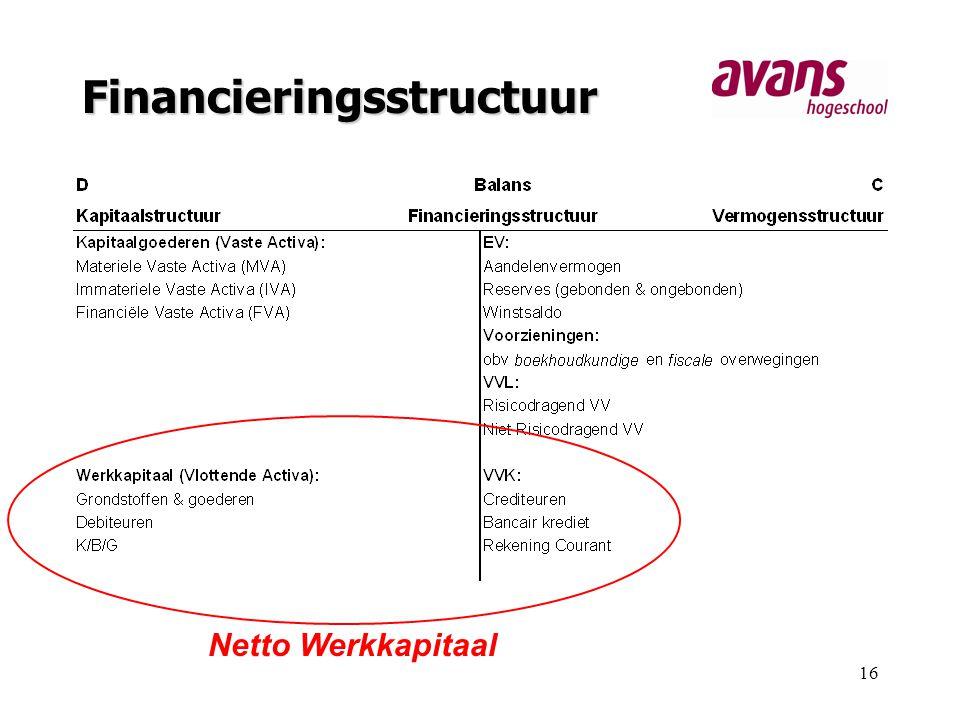 16 Financieringsstructuur Netto Werkkapitaal