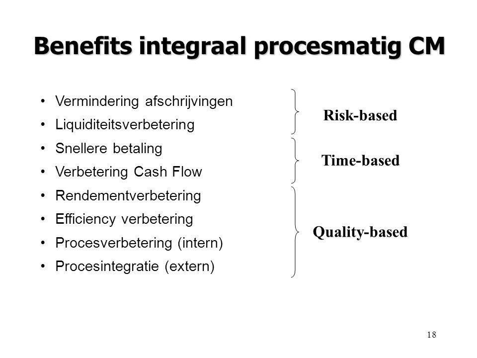 18 Benefits integraal procesmatig CM Vermindering afschrijvingen Liquiditeitsverbetering Snellere betaling Verbetering Cash Flow Rendementverbetering Efficiency verbetering Procesverbetering (intern) Procesintegratie (extern) Risk-based Time-based Quality-based