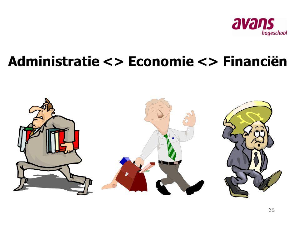 20 Administratie <> Economie <> Financiën