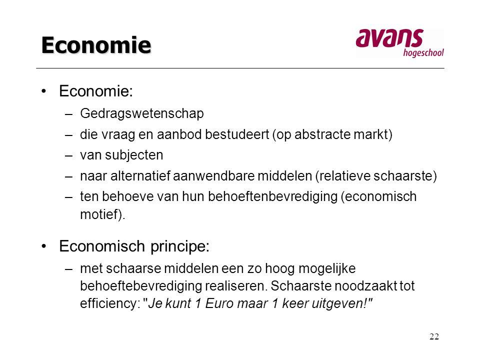 22 Economie Economie: –Gedragswetenschap –die vraag en aanbod bestudeert (op abstracte markt) –van subjecten –naar alternatief aanwendbare middelen (relatieve schaarste) –ten behoeve van hun behoeftenbevrediging (economisch motief).