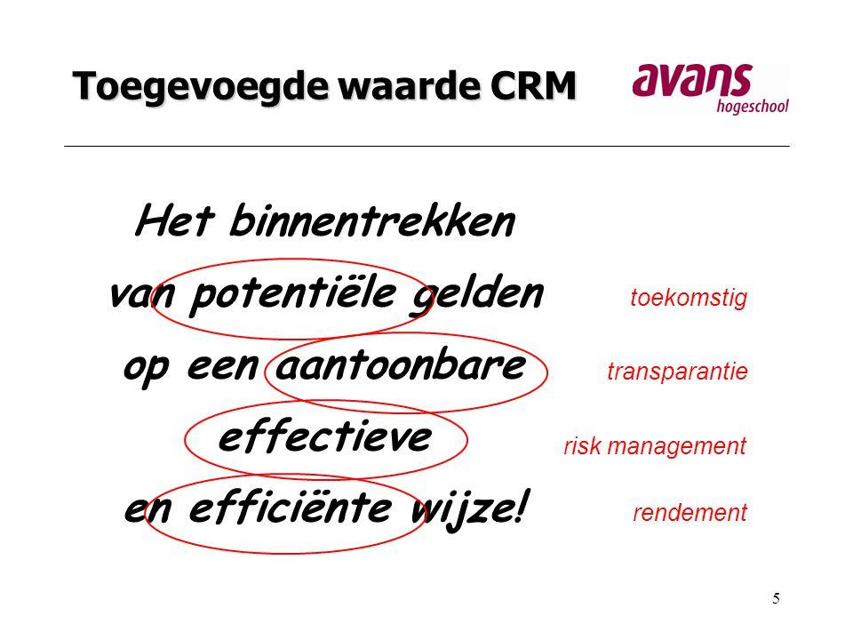 5 Toegevoegde waarde CRM Het binnentrekken van potentiële gelden op een aantoonbare effectieve en efficiënte wijze.