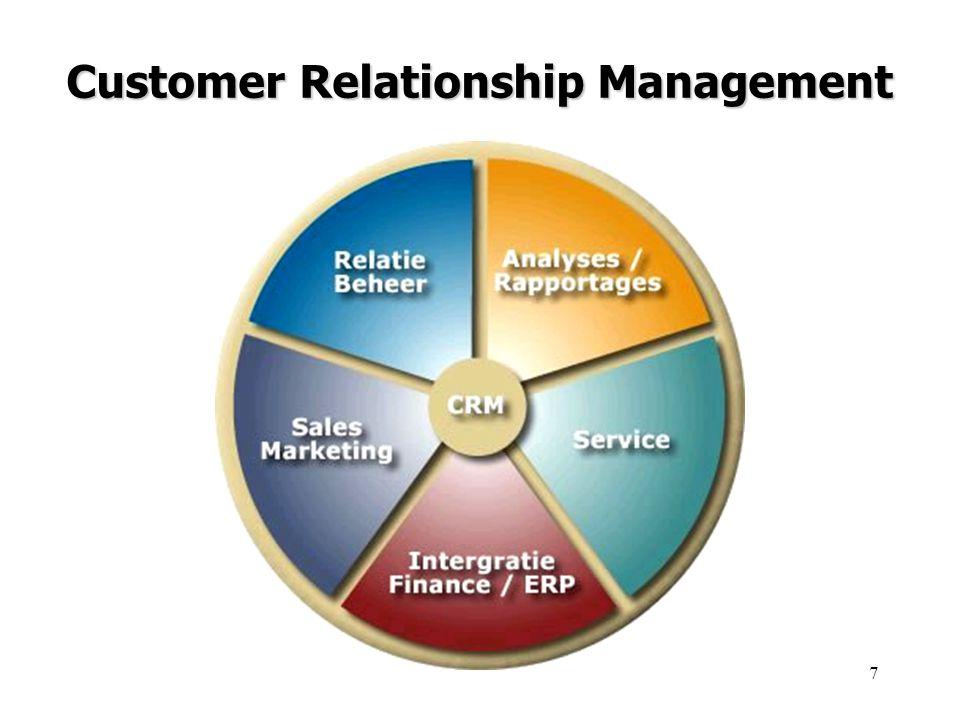 7 Customer Relationship Management
