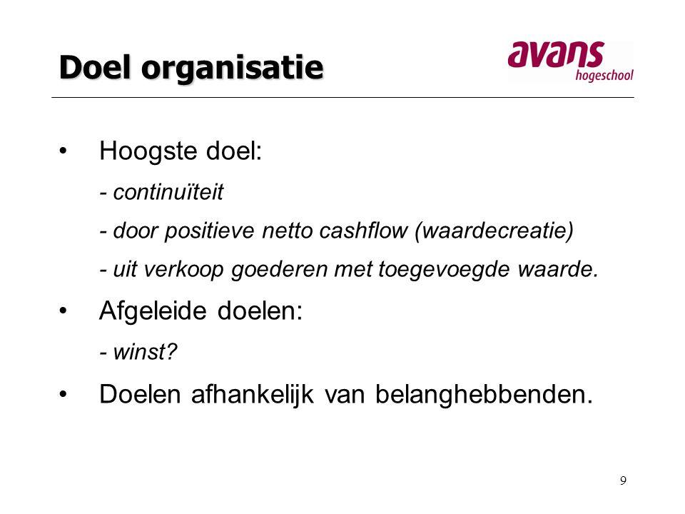 9 Doel organisatie Hoogste doel: - continuïteit - door positieve netto cashflow (waardecreatie) - uit verkoop goederen met toegevoegde waarde.