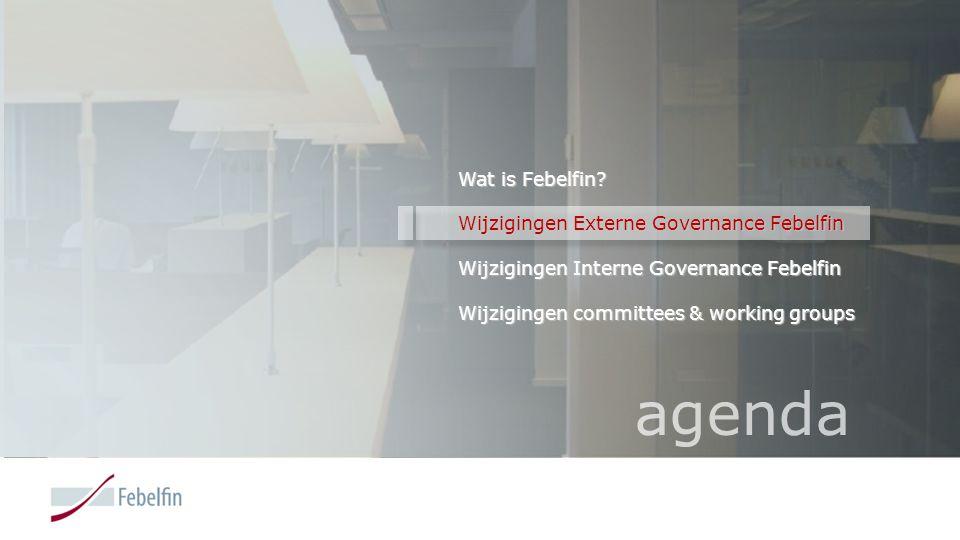 Bureau BVB (10 leden)