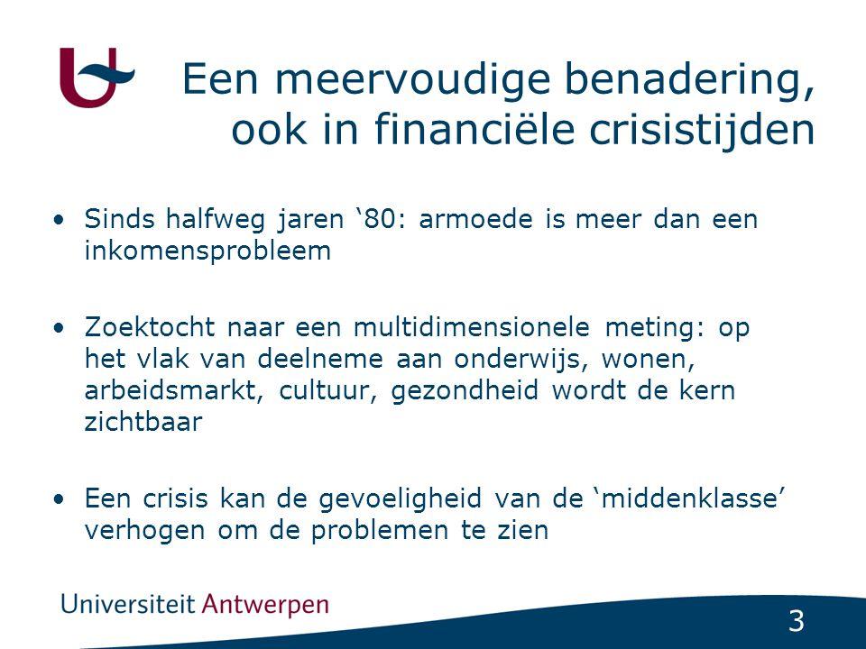 3 Een meervoudige benadering, ook in financiële crisistijden Sinds halfweg jaren '80: armoede is meer dan een inkomensprobleem Zoektocht naar een multidimensionele meting: op het vlak van deelneme aan onderwijs, wonen, arbeidsmarkt, cultuur, gezondheid wordt de kern zichtbaar Een crisis kan de gevoeligheid van de 'middenklasse' verhogen om de problemen te zien