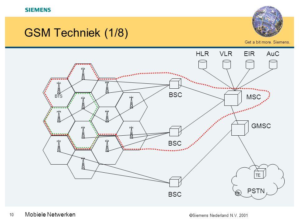  Siemens Nederland N.V. 2001 Get a bit more. Siemens. 9 Mobiele Netwerken Agenda GSM netwerk ontwerp * Historie van GSM * GSM Techniek * Globaal over