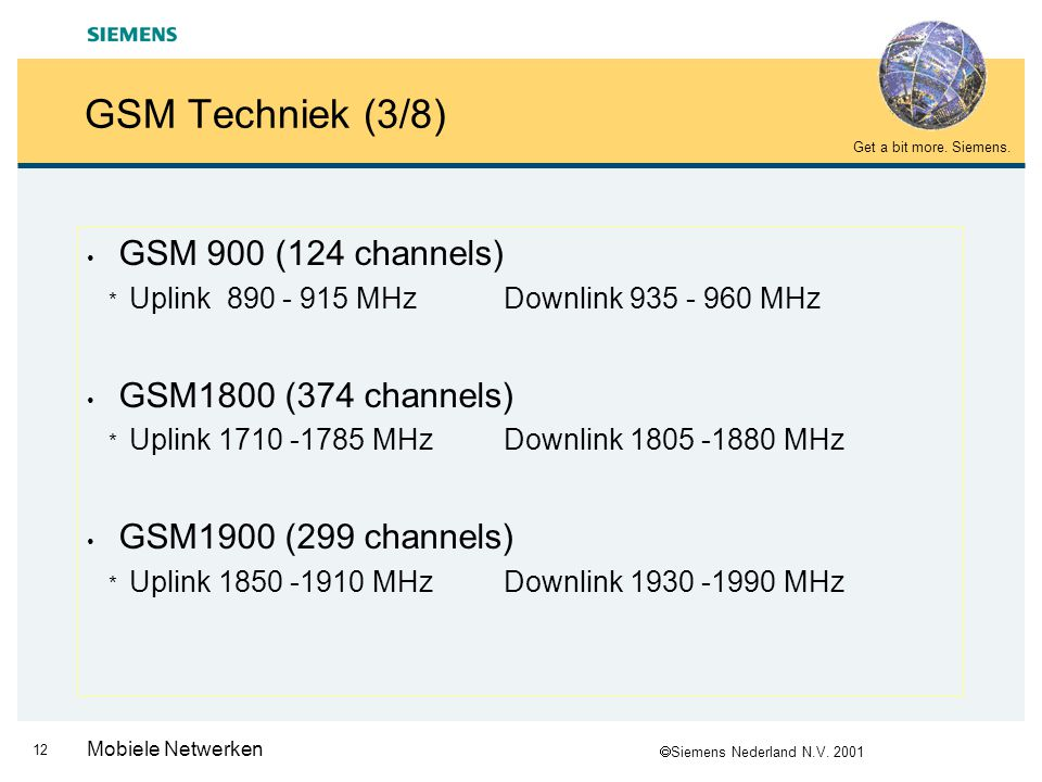  Siemens Nederland N.V. 2001 Get a bit more. Siemens. 11 Mobiele Netwerken GSM Techniek (2/8) PLMN Service Area MSC/VLR Service Area Location Service