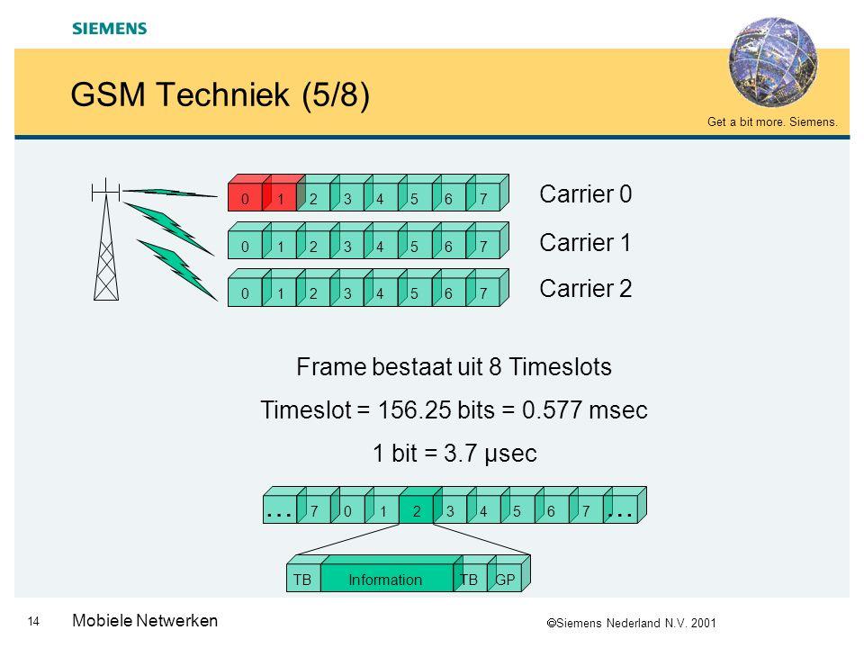  Siemens Nederland N.V. 2001 Get a bit more. Siemens. 13 Mobiele Netwerken GSM Techniek (4/8)
