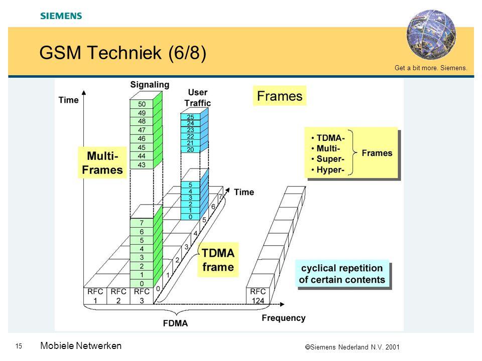  Siemens Nederland N.V. 2001 Get a bit more. Siemens. 14 Mobiele Netwerken GSM Techniek (5/8) …… 7 71234560 TB GPTB Information Frame bestaat uit 8 T