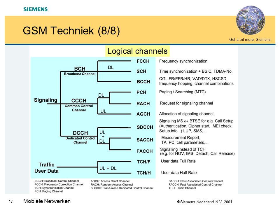  Siemens Nederland N.V. 2001 Get a bit more. Siemens. 16 Mobiele Netwerken GSM Techniek (7/8)