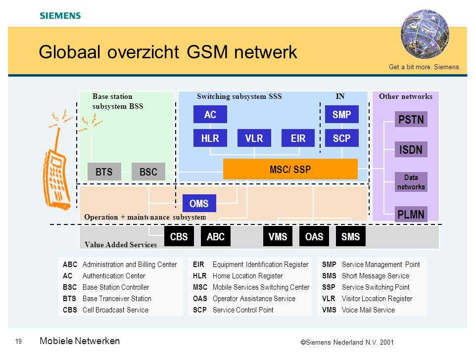  Siemens Nederland N.V. 2001 Get a bit more. Siemens. 18 Mobiele Netwerken GSM Techniek GSM netwerk ontwerp * Historie van GSM * GSM Techniek * Globa
