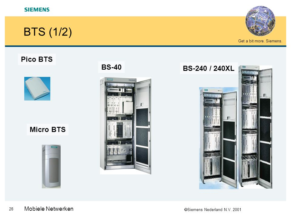 " Siemens Nederland N.V. 2001 Get a bit more. Siemens. 27 Mobiele Netwerken BSC Management van: Transmissie netwerk ""Channels"" op de radio interface B"
