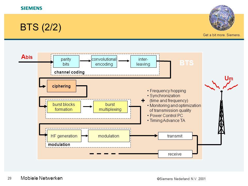  Siemens Nederland N.V. 2001 Get a bit more. Siemens. 28 Mobiele Netwerken BTS (1/2) Pico BTS Micro BTS BS-40 BS-240 / 240XL