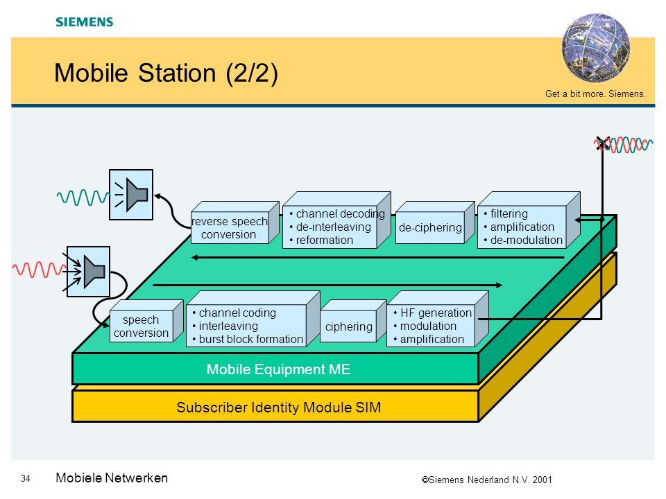  Siemens Nederland N.V. 2001 Get a bit more. Siemens. 33 Mobiele Netwerken Mobile Station (1/2) + SIM IMSI = Subscriber Identification nummer Mobile