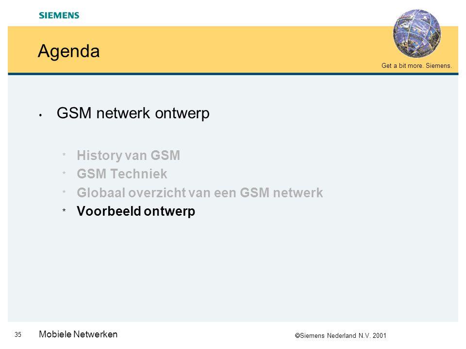  Siemens Nederland N.V. 2001 Get a bit more. Siemens. 34 Mobiele Netwerken Mobile Station (2/2) speech conversion Subscriber Identity Module SIM Mobi