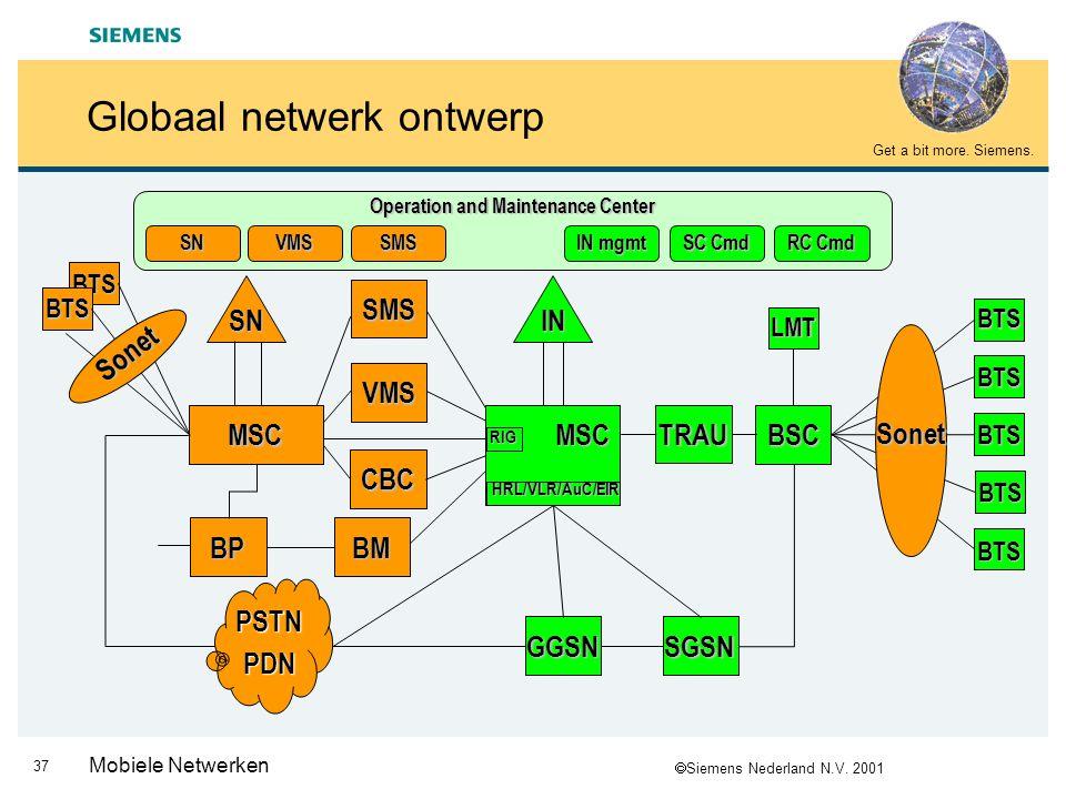  Siemens Nederland N.V. 2001 Get a bit more. Siemens. 36 Mobiele Netwerken Ontwerp parameters Aantal gebruikers Wat voor dekking Transmissie eisen /