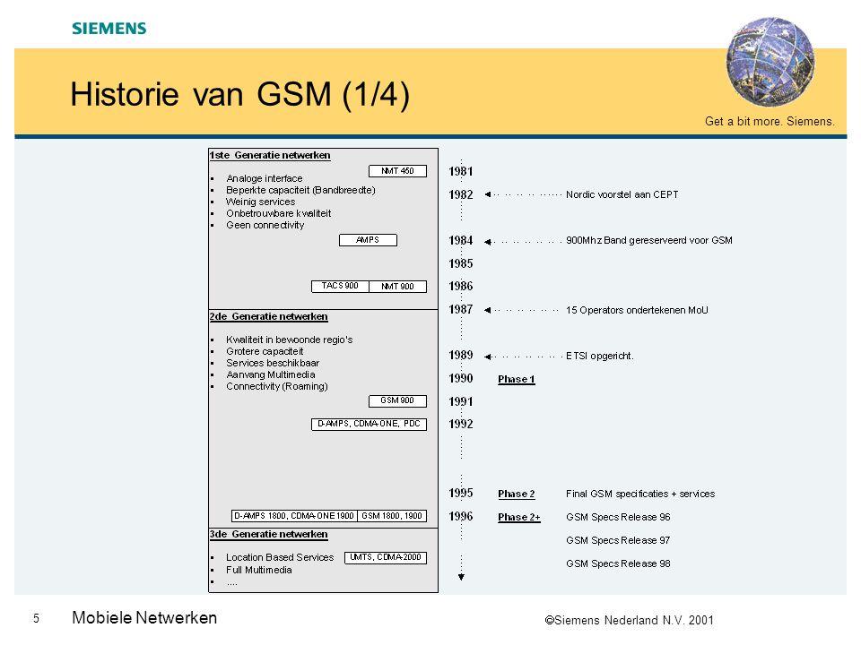  Siemens Nederland N.V. 2001 Get a bit more. Siemens. 4 Mobiele Netwerken Agenda GSM netwerk ontwerp * Historie van GSM * GSM Techniek * Globaal over