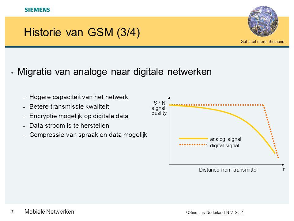  Siemens Nederland N.V. 2001 Get a bit more. Siemens. 6 Mobiele Netwerken Historie van GSM (2/4)