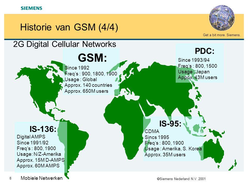  Siemens Nederland N.V. 2001 Get a bit more. Siemens. 7 Mobiele Netwerken Historie van GSM (3/4) Migratie van analoge naar digitale netwerken – Hoger