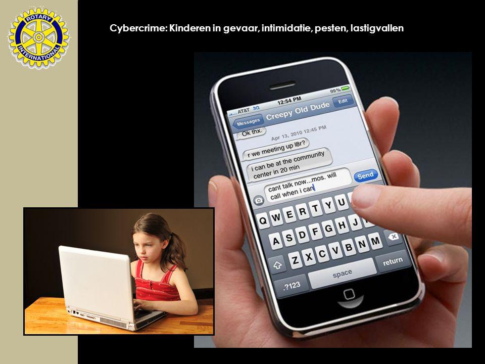 Cybercrime: Kinderen in gevaar, intimidatie, pesten, lastigvallen