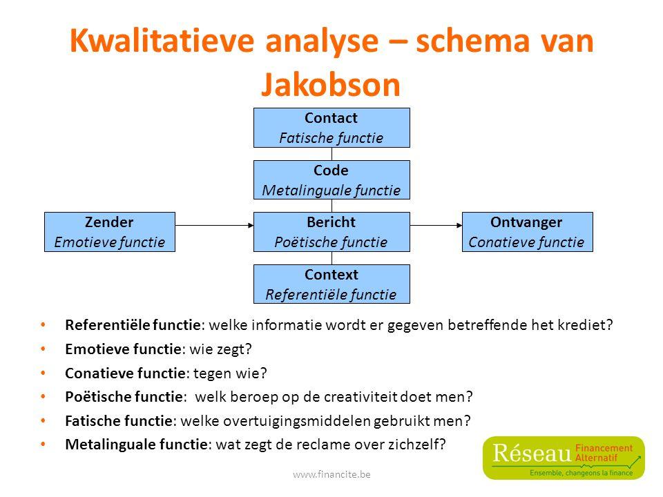 Kwalitatieve analyse – schema van Jakobson Referentiële functie: welke informatie wordt er gegeven betreffende het krediet.