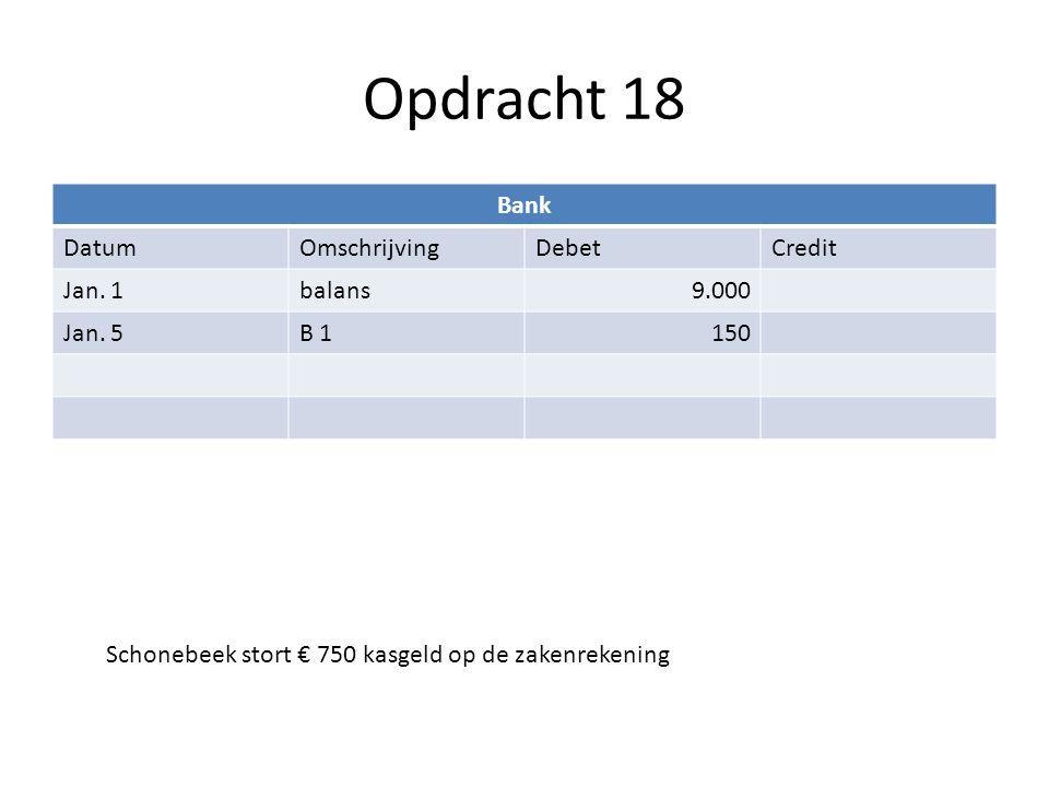 Opdracht 18 Schonebeek stort € 750 kasgeld op de zakenrekening Bank DatumOmschrijvingDebetCredit Jan. 1balans9.000 Jan. 5B 1150