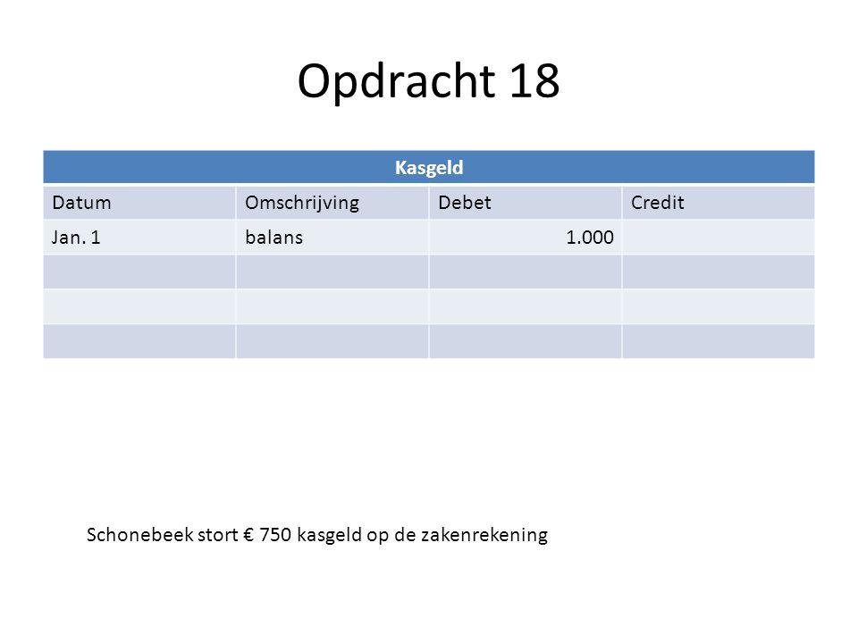 Opdracht 18 Schonebeek stort € 750 kasgeld op de zakenrekening Kasgeld DatumOmschrijvingDebetCredit Jan. 1balans1.000