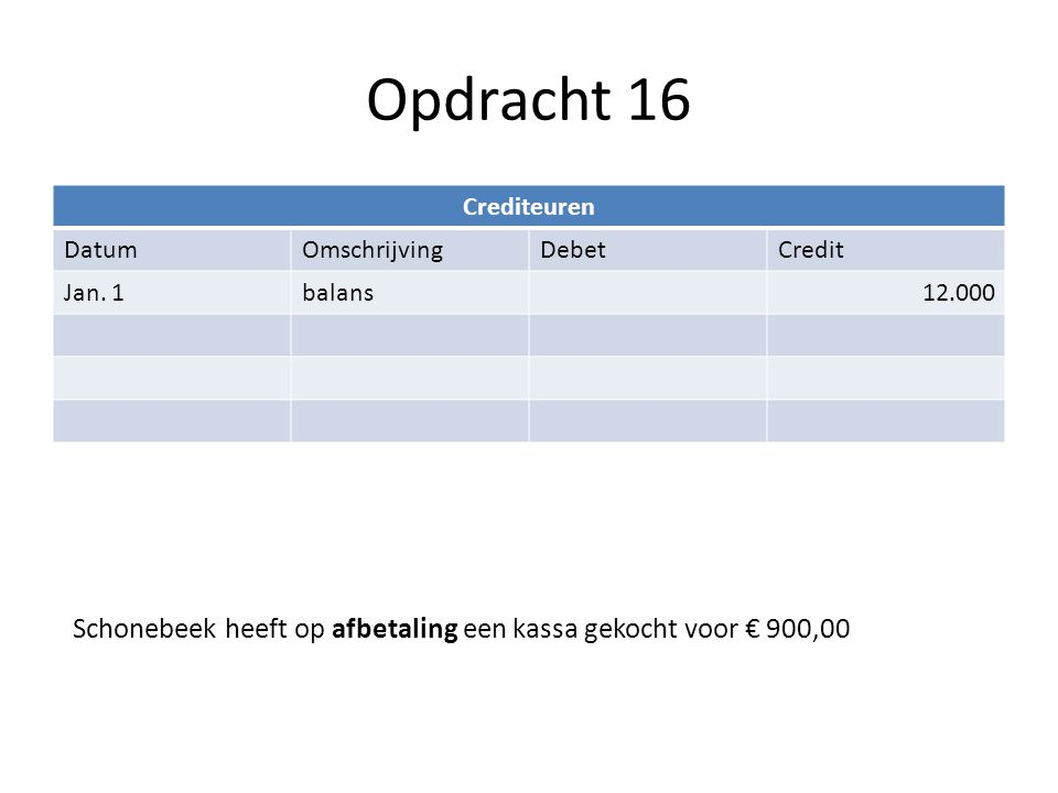 Opdracht 21 Bank DatumOmschrijvingDebetCredit Jan.