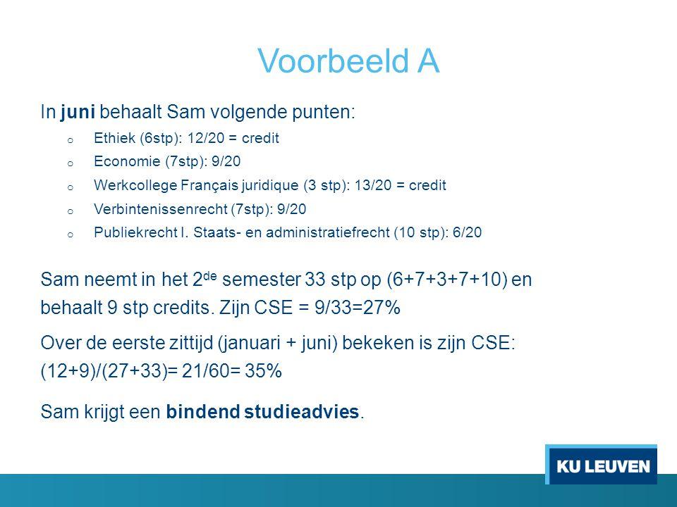 Voorbeeld A In juni behaalt Sam volgende punten: o Ethiek (6stp): 12/20 = credit o Economie (7stp): 9/20 o Werkcollege Français juridique (3 stp): 13/