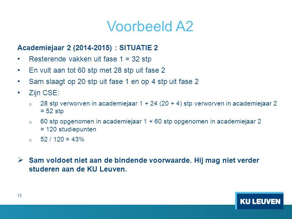 13 Voorbeeld A2 Academiejaar 2 (2014-2015) : SITUATIE 2 Resterende vakken uit fase 1 = 32 stp En vult aan tot 60 stp met 28 stp uit fase 2 Sam slaagt