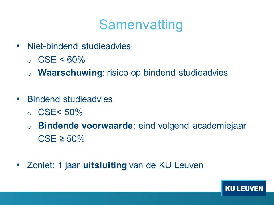 Samenvatting Niet-bindend studieadvies o CSE < 60% o Waarschuwing: risico op bindend studieadvies Bindend studieadvies o CSE< 50% o Bindende voorwaard
